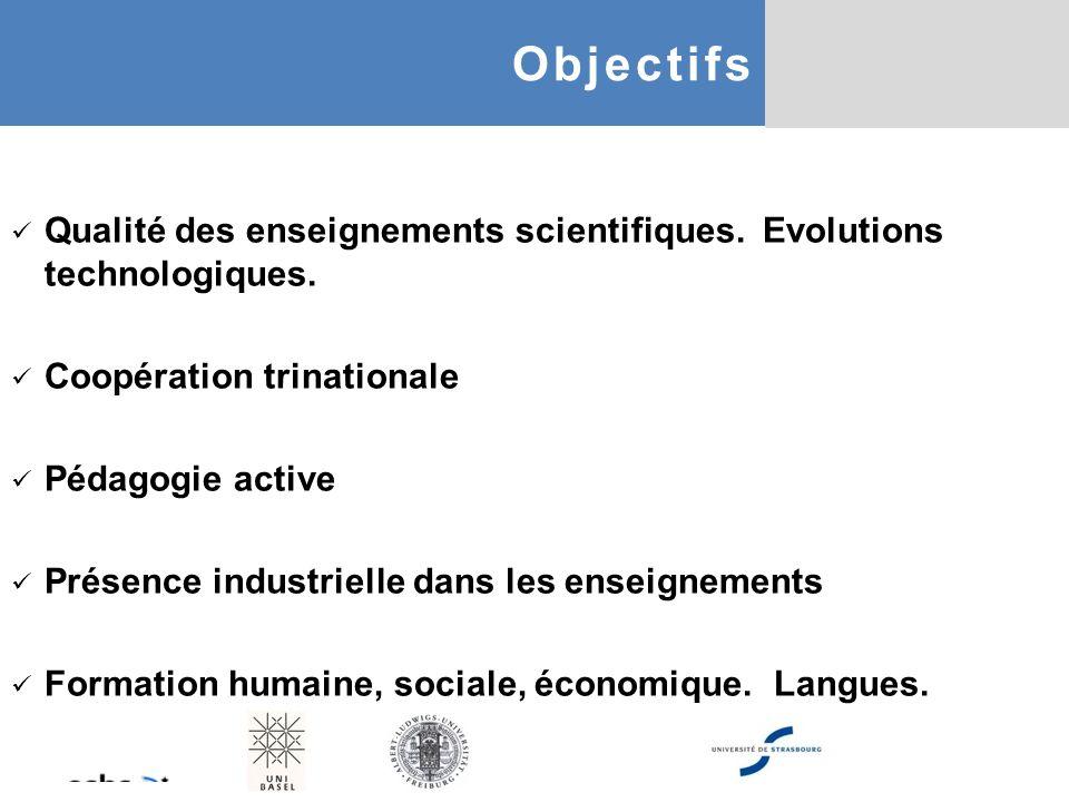 Objectifs Qualité des enseignements scientifiques. Evolutions technologiques. Coopération trinationale.