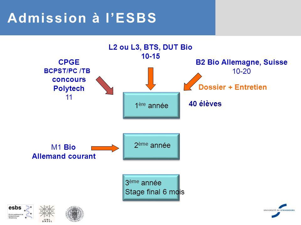 Admission à l'ESBS L2 ou L3, BTS, DUT Bio 10-15 CPGE concours Polytech