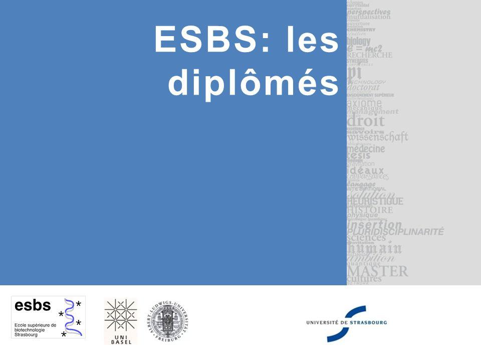 ESBS: les diplômés