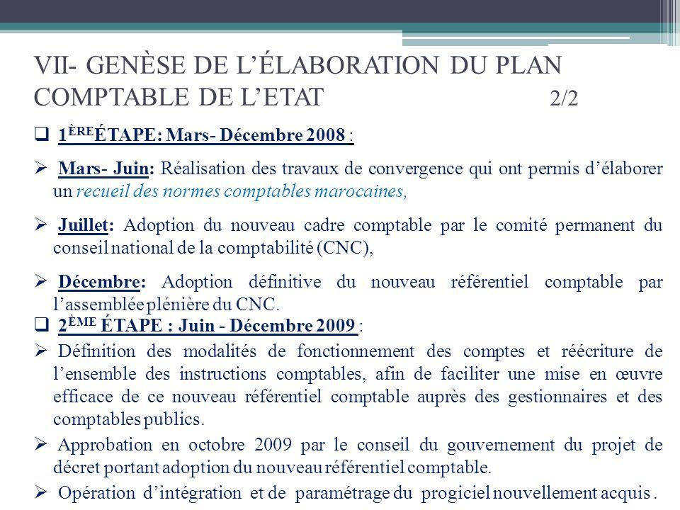 VII- GENÈSE DE L'ÉLABORATION DU PLAN COMPTABLE DE L'ETAT 2/2