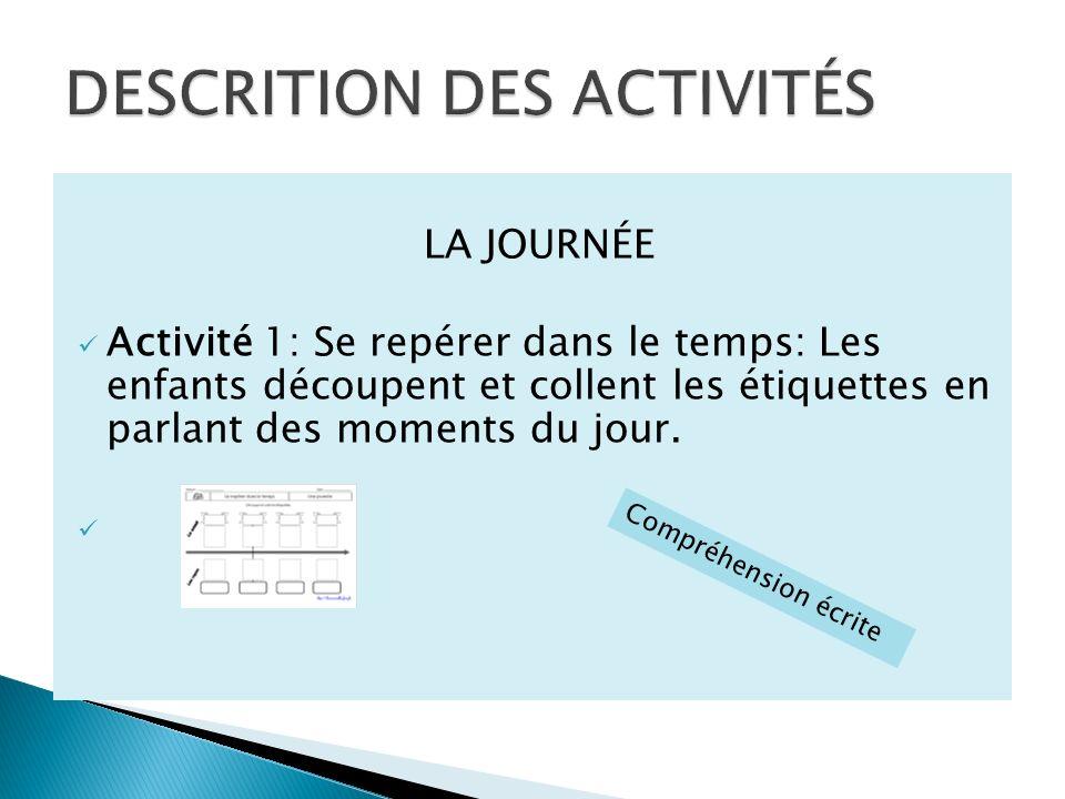 DESCRITION DES ACTIVITÉS