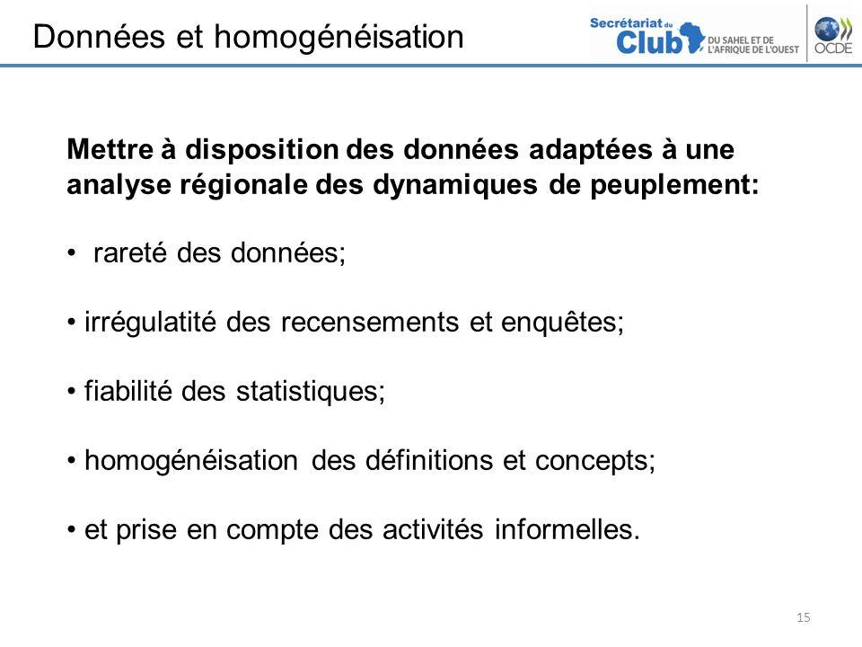 Données et homogénéisation