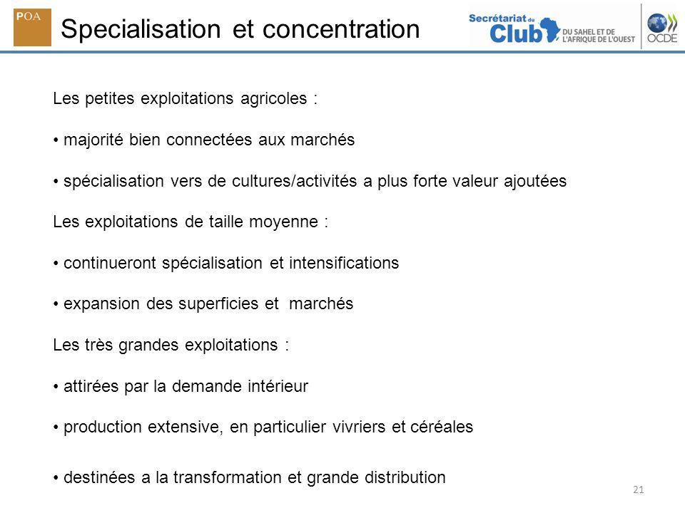 Specialisation et concentration