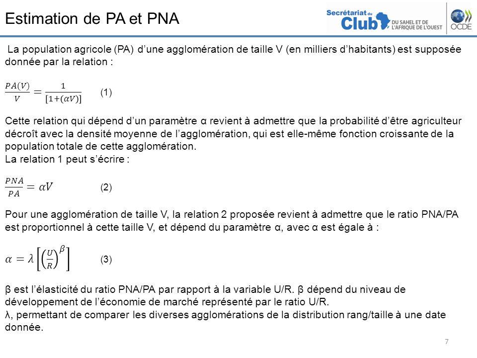 Estimation de PA et PNA 𝑃𝐴(𝑉) 𝑉 = 1 1+ 𝛼𝑉 (1) 𝑃𝑁𝐴 𝑃𝐴 =𝛼𝑉 (2)
