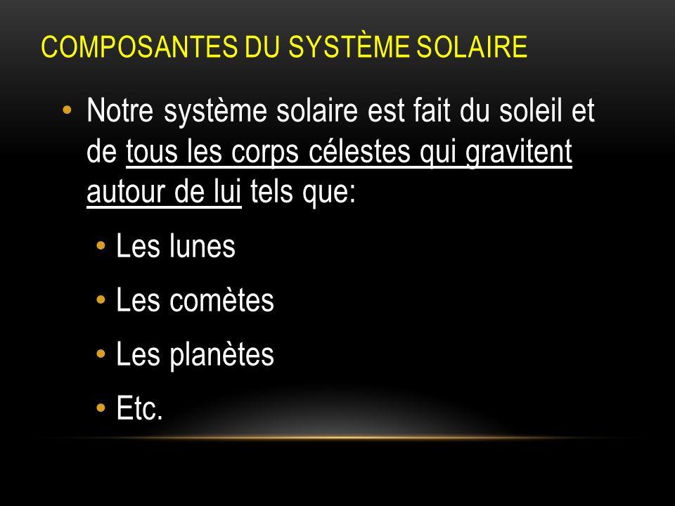 Composantes du système solaire