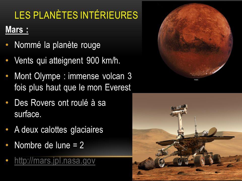Les planètes intérieures