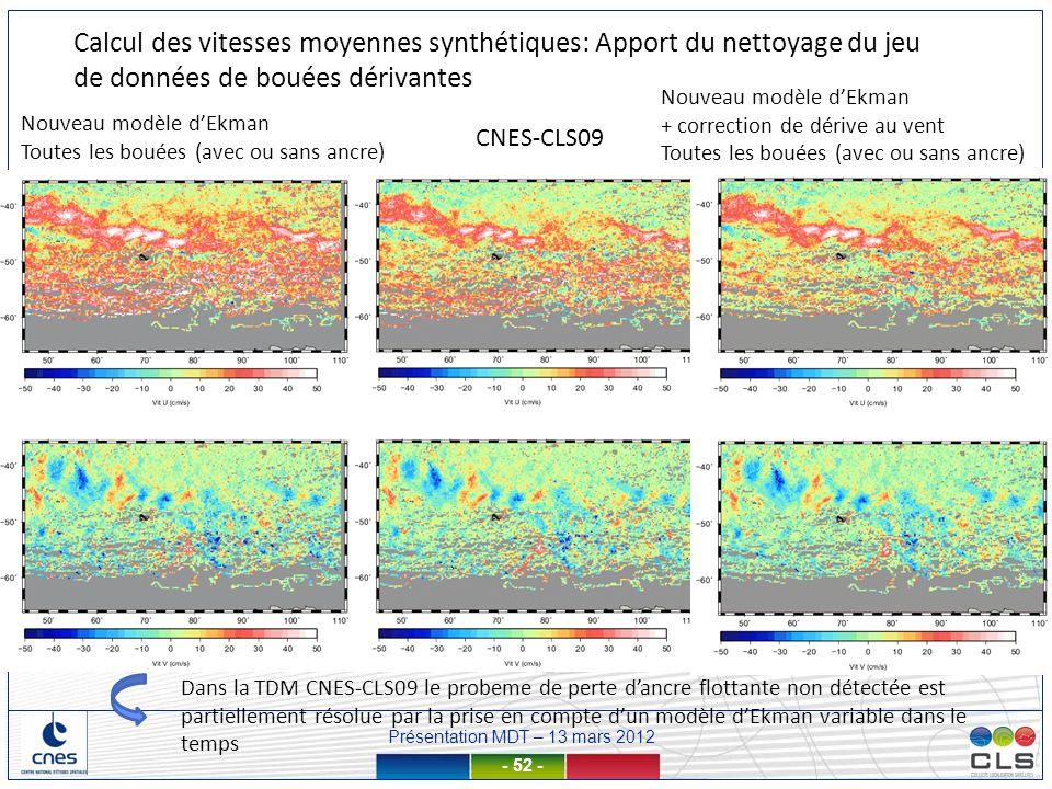Calcul des vitesses moyennes synthétiques: Apport du nettoyage du jeu de données de bouées dérivantes