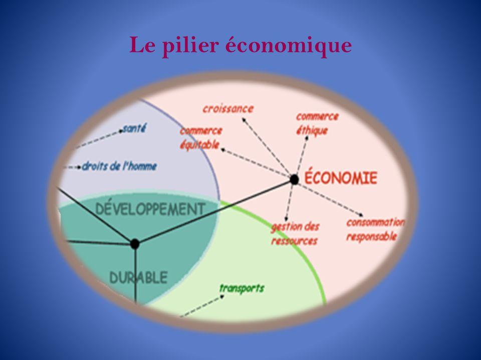 Le pilier économique