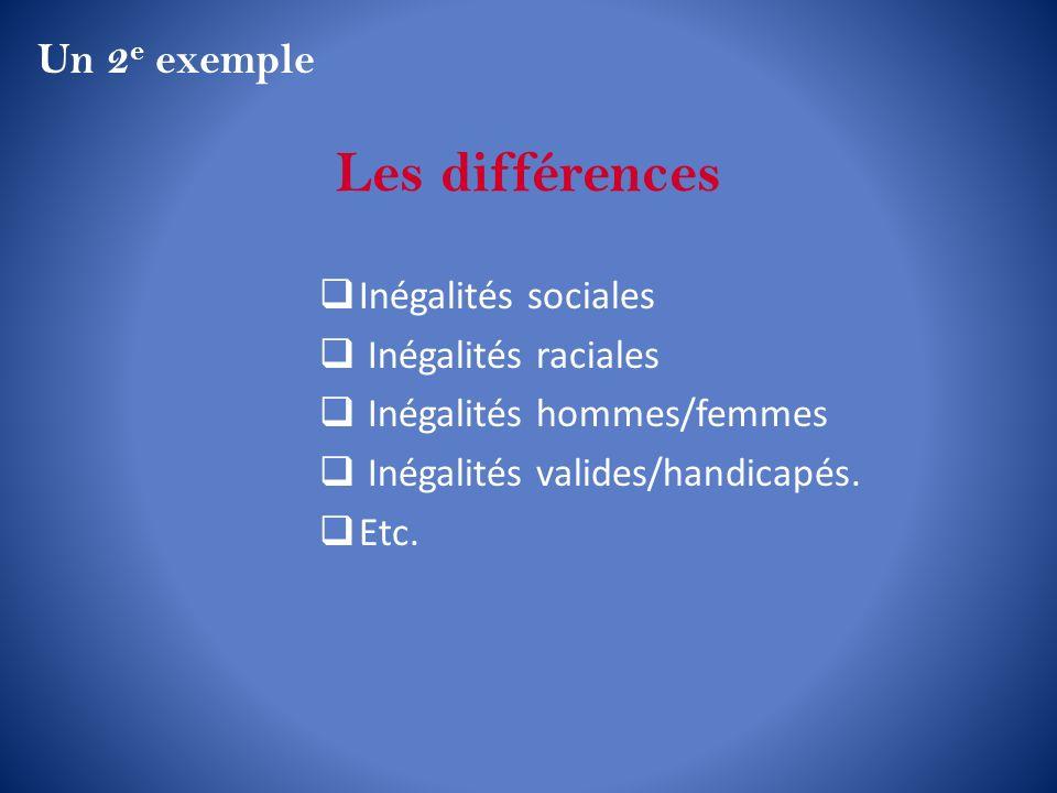 Les différences Un 2e exemple Inégalités sociales Inégalités raciales