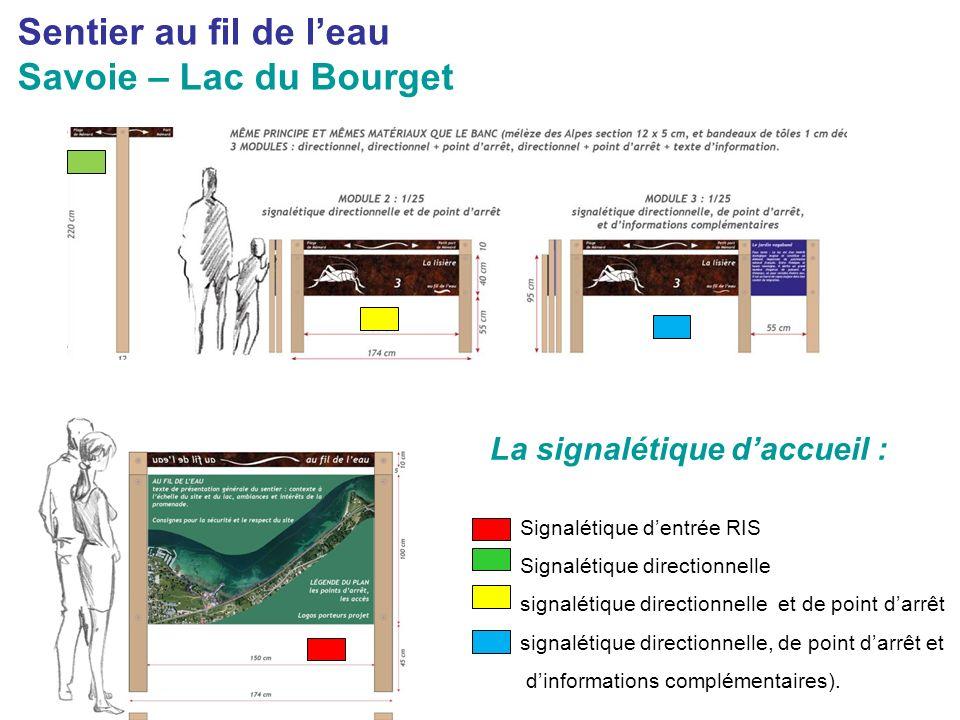 Sentier au fil de l'eau Savoie – Lac du Bourget