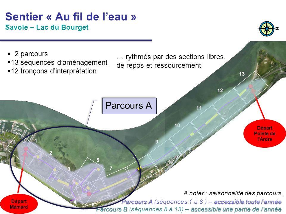 Sentier « Au fil de l'eau » Savoie – Lac du Bourget
