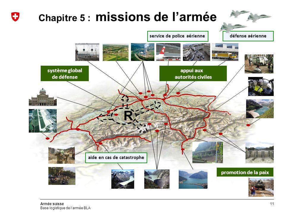 Chapitre 5 : missions de l'armée
