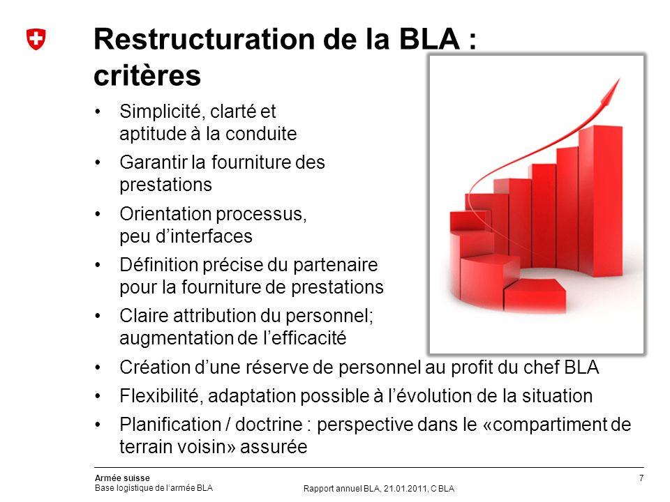 Restructuration de la BLA : critères