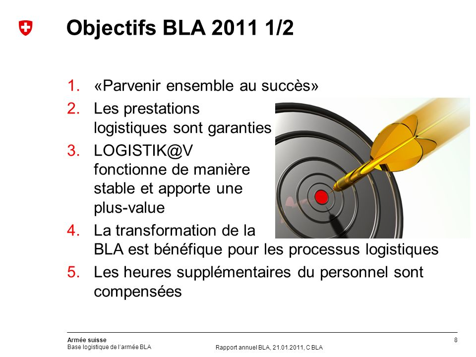 Rapport annuel BLA, 21.01.2011, C BLA