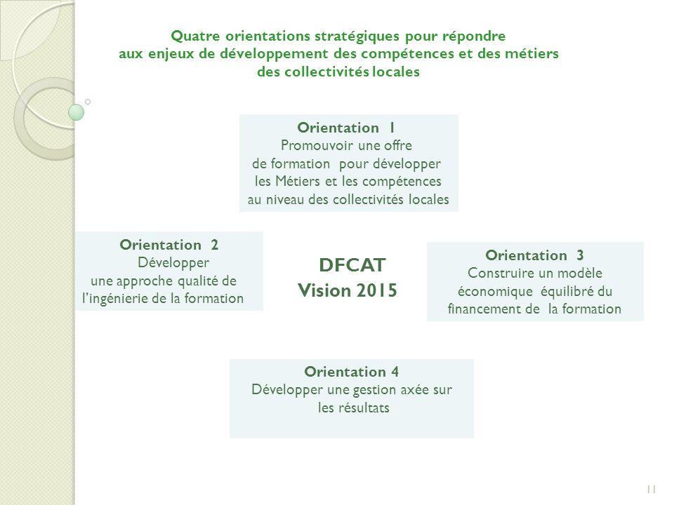 Quatre orientations stratégiques pour répondre aux enjeux de développement des compétences et des métiers des collectivités locales