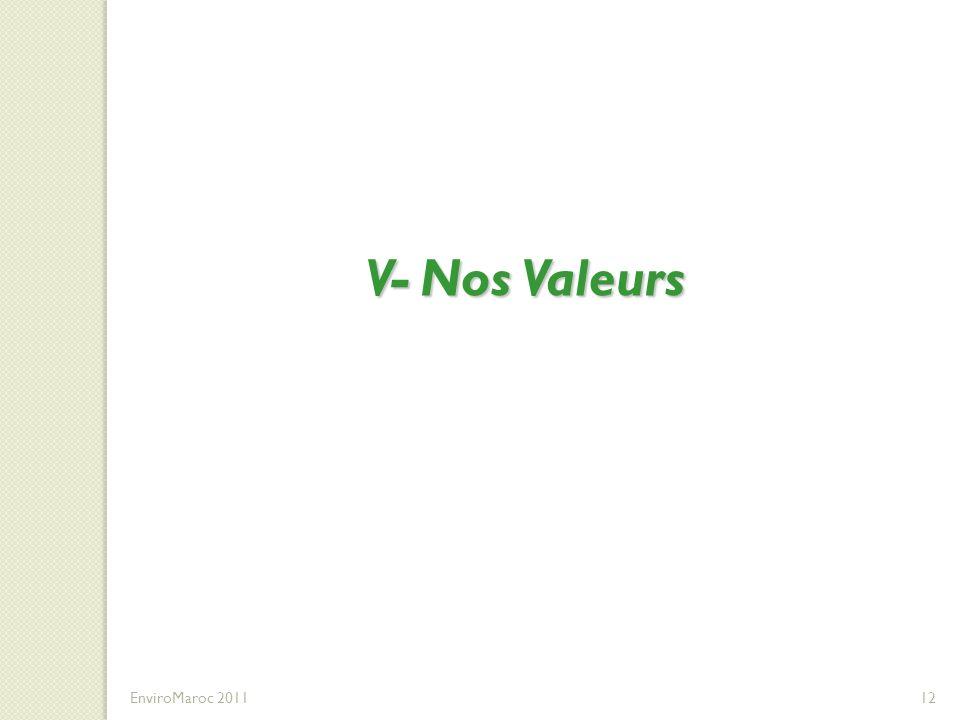 V- Nos Valeurs EnviroMaroc 2011