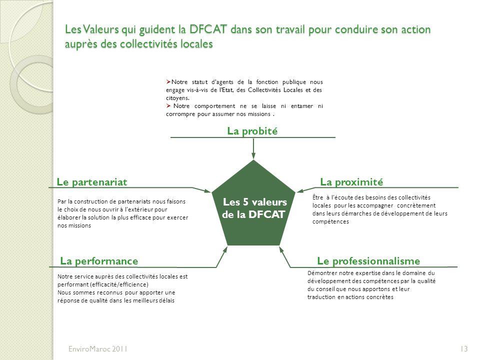 Les Valeurs qui guident la DFCAT dans son travail pour conduire son action auprès des collectivités locales