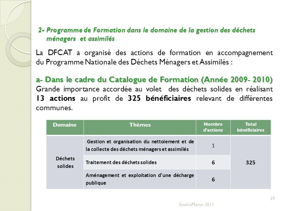 2- Programme de Formation dans le domaine de la gestion des déchets ménagers et assimilés