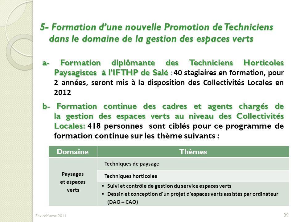 5- Formation d'une nouvelle Promotion de Techniciens dans le domaine de la gestion des espaces verts