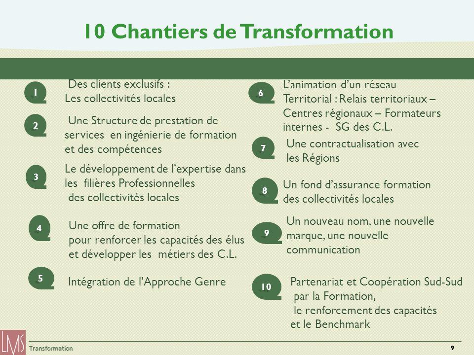 10 Chantiers de Transformation
