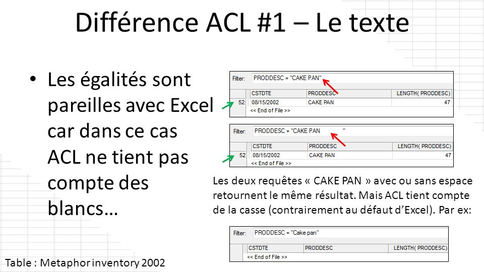 Différence ACL #1 – Le texte