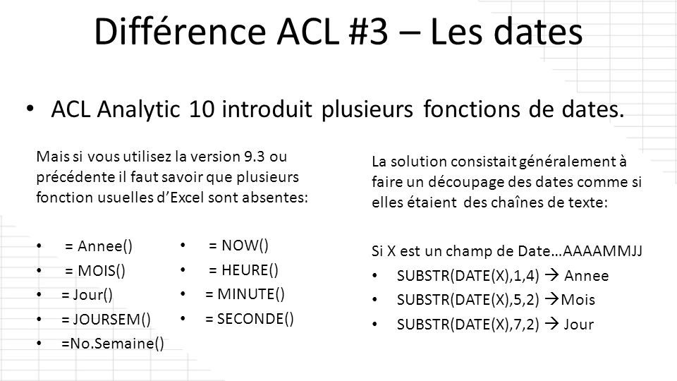 Différence ACL #3 – Les dates