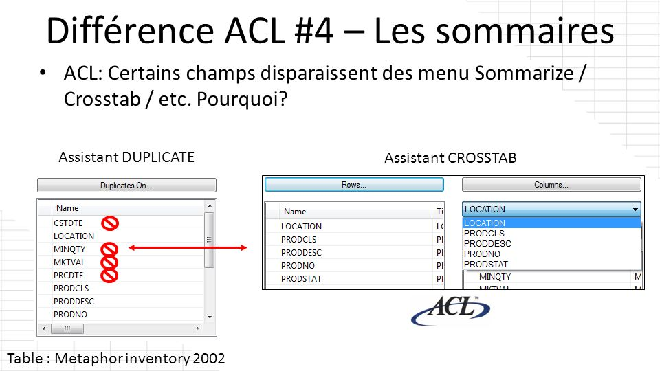 Différence ACL #4 – Les sommaires