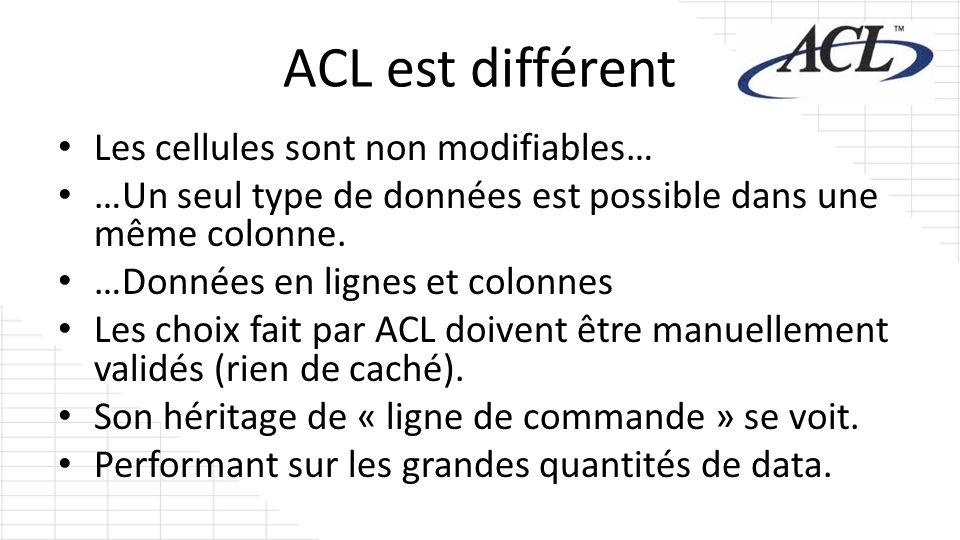 ACL est différent Les cellules sont non modifiables…