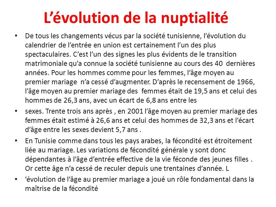 L'évolution de la nuptialité