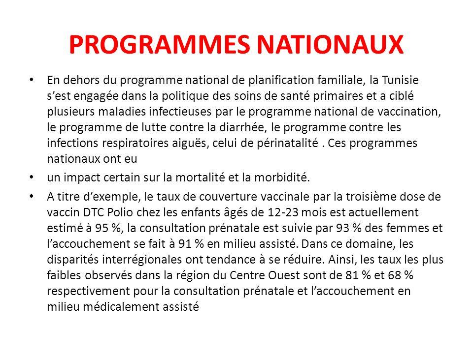 PROGRAMMES NATIONAUX