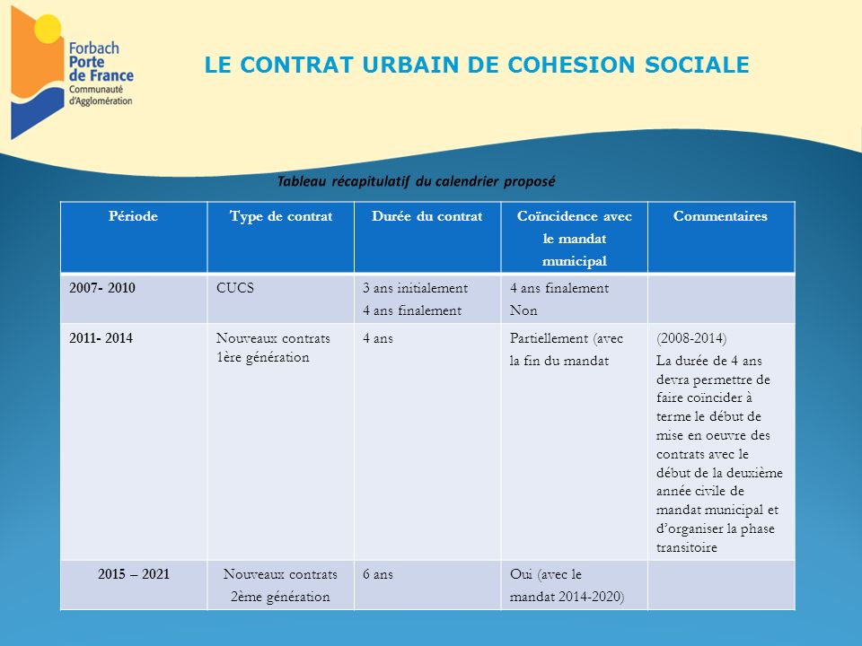 Tableau récapitulatif du calendrier proposé