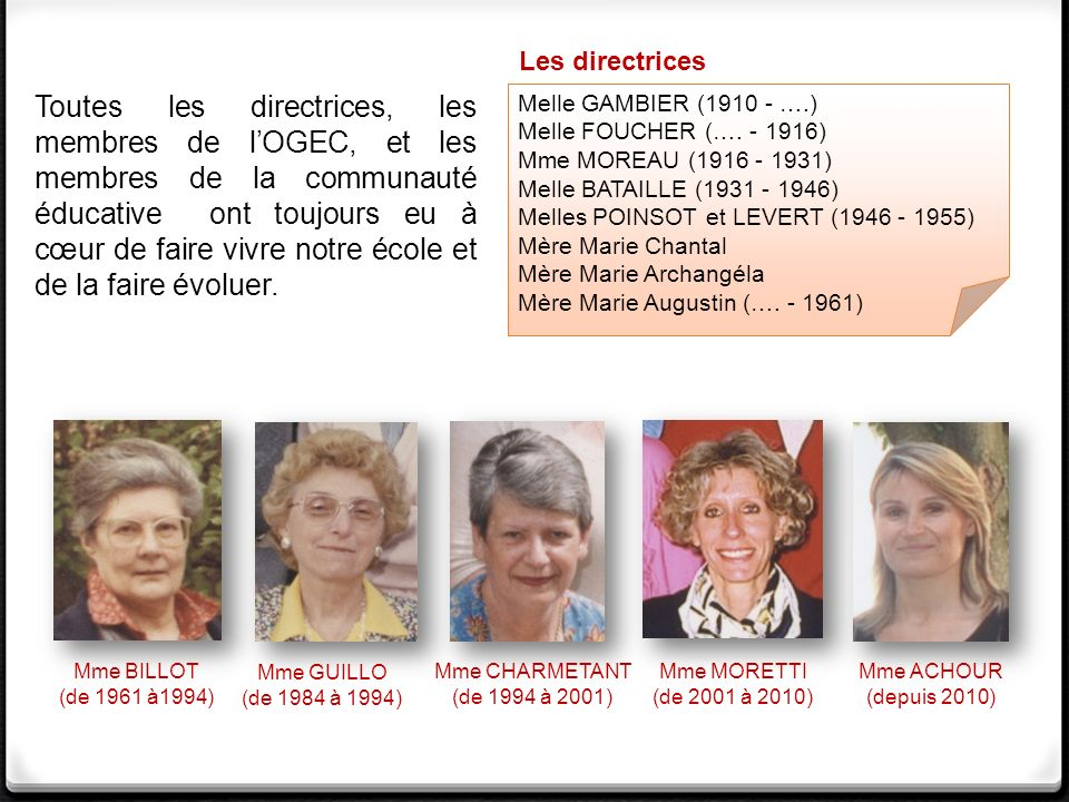 Les directrices