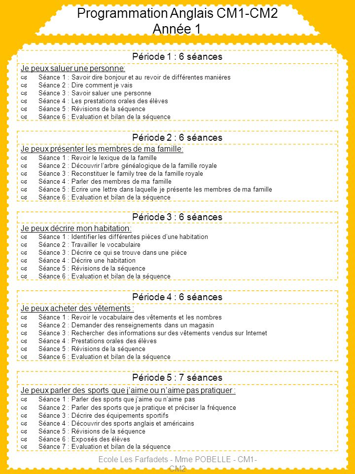 Programmation Anglais CM1-CM2 Année 1