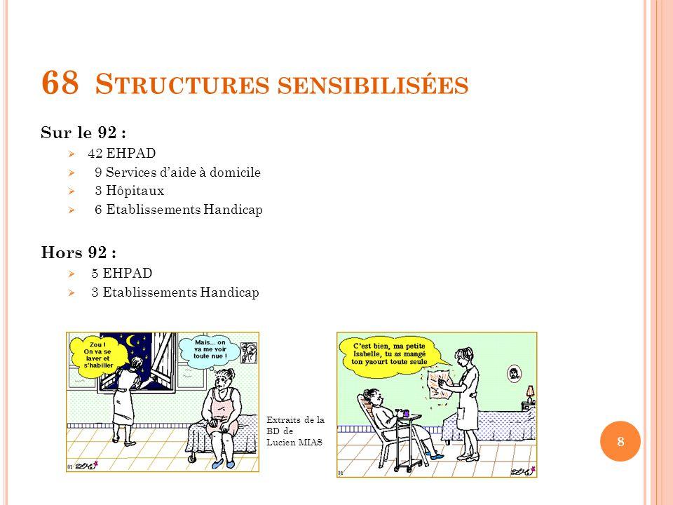 68 Structures sensibilisées