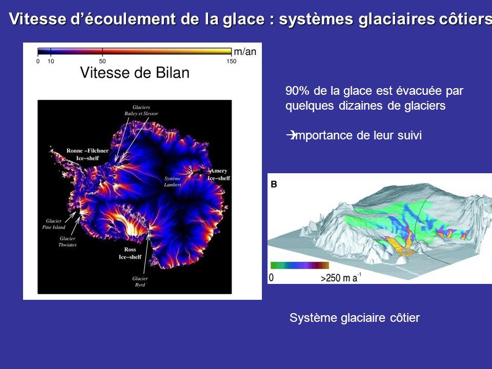 Vitesse d'écoulement de la glace : systèmes glaciaires côtiers