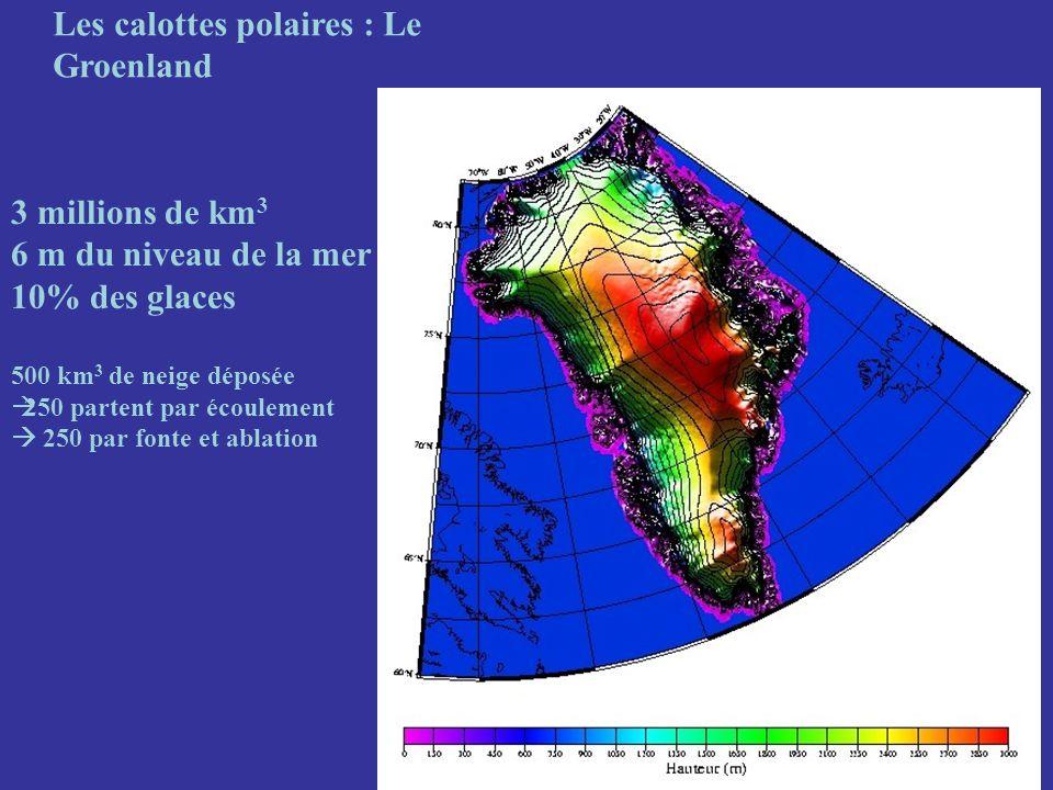 Les calottes polaires : Le Groenland