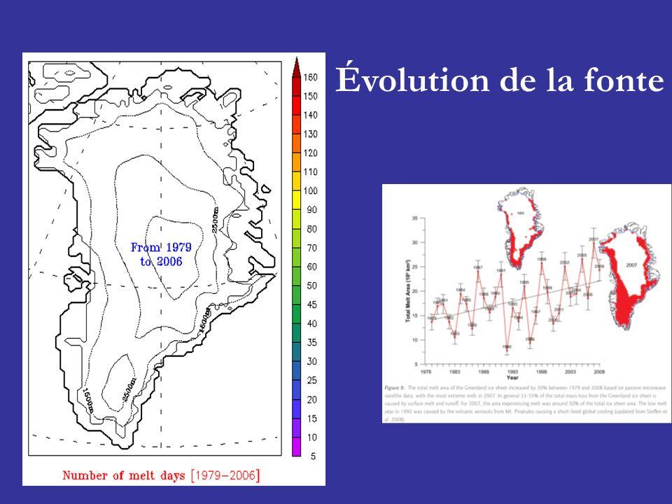 Évolution de la fonte Ici on voit l'évolution de la fonte en surface du groenland.