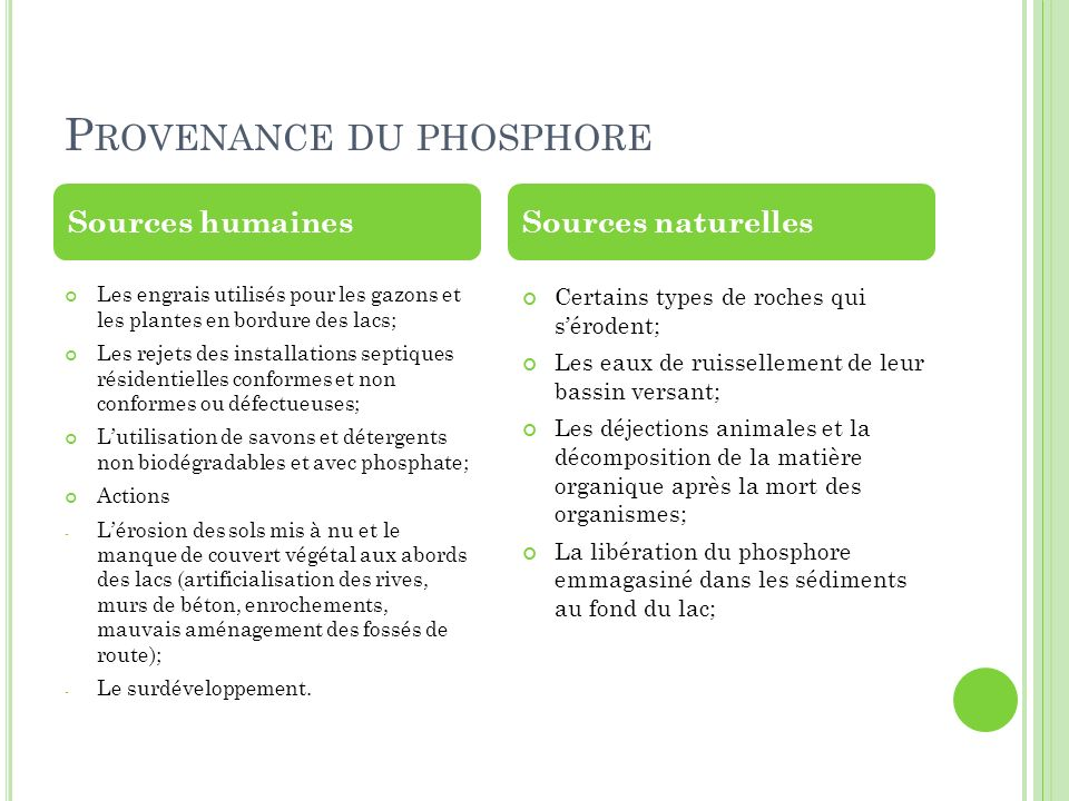 Provenance du phosphore