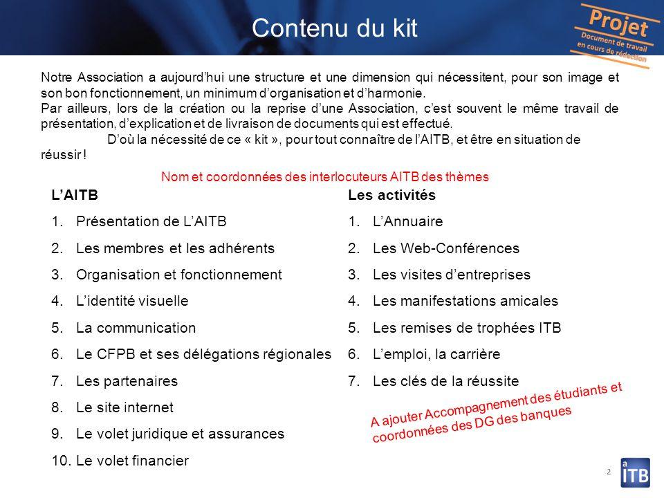 Contenu du kit L'AITB Les activités Présentation de L'AITB L'Annuaire