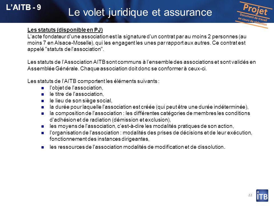 Le volet juridique et assurance