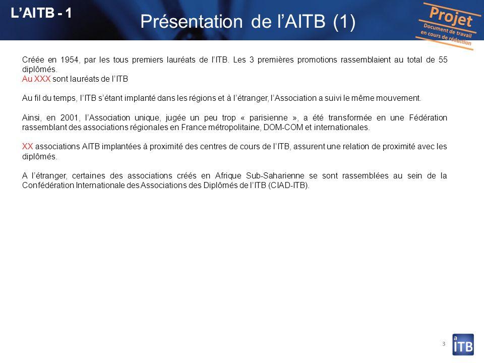 Présentation de l'AITB (1)