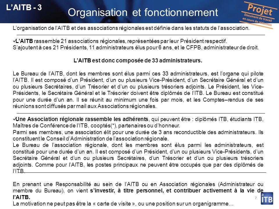 L'AITB est donc composée de 33 administrateurs.