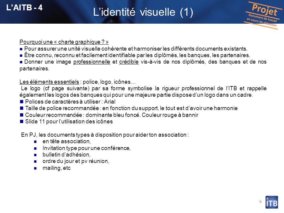 L'identité visuelle (1)