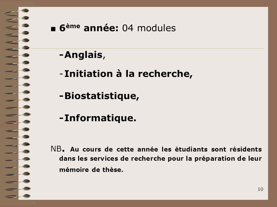 - Initiation à la recherche, - Biostatistique, - Informatique.