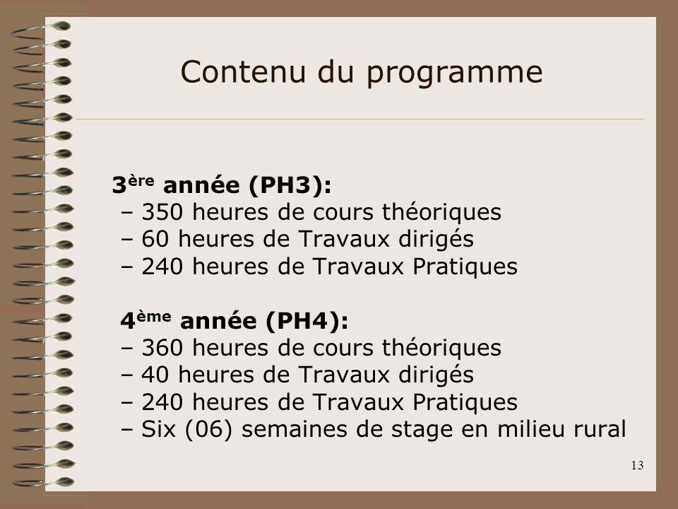 Contenu du programme 3ère année (PH3): 350 heures de cours théoriques