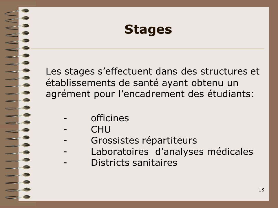 Stages Les stages s'effectuent dans des structures et établissements de santé ayant obtenu un agrément pour l'encadrement des étudiants: