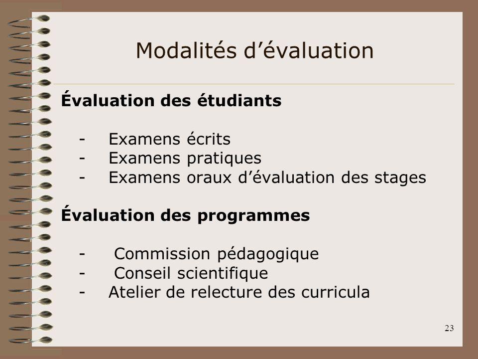 Modalités d'évaluation