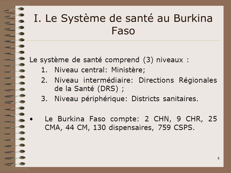I. Le Système de santé au Burkina Faso