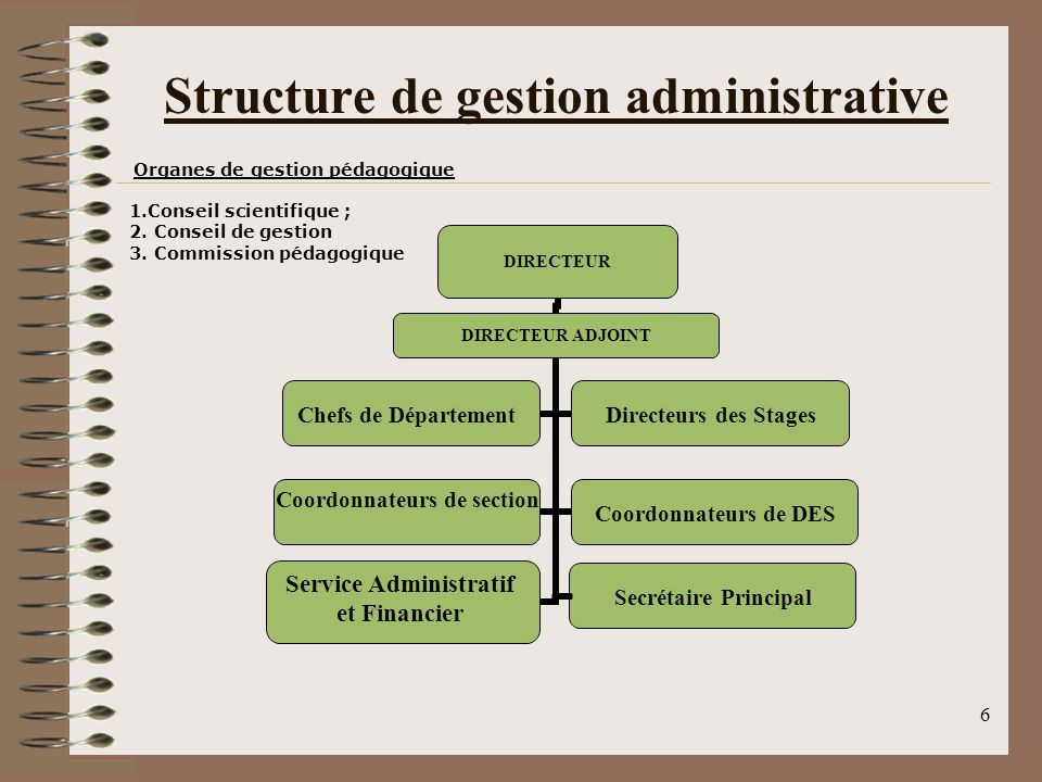 Structure de gestion administrative