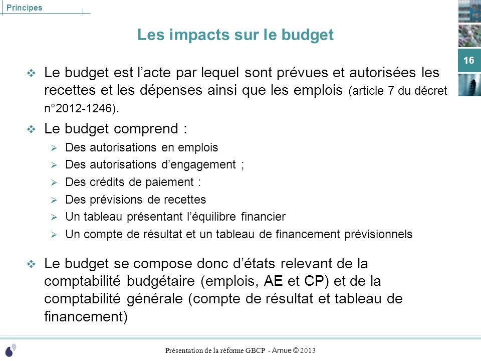 Les impacts sur le budget